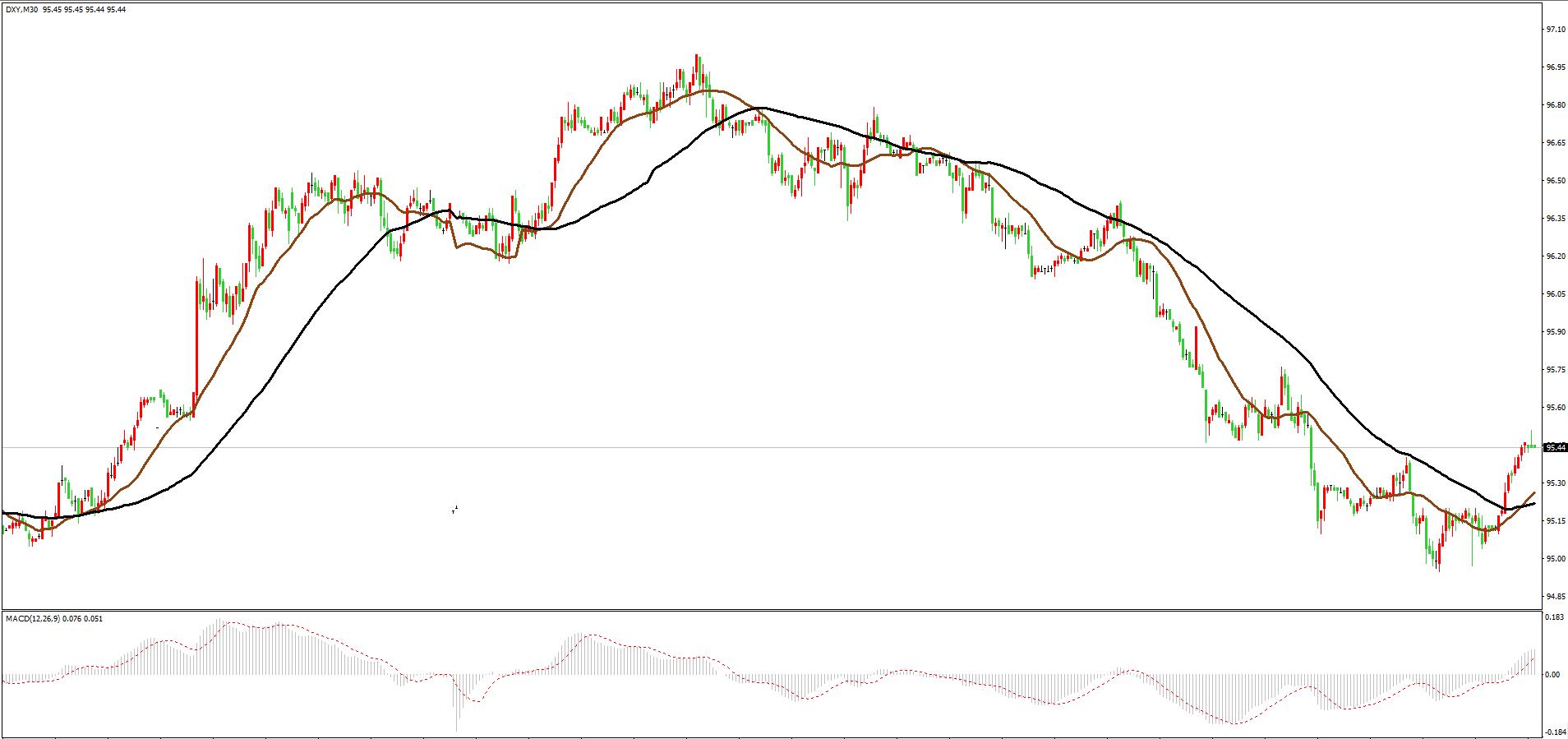 美联储暗示秋季重启货币框架讨论 黄金短期或受此支撑止跌上行