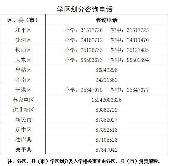 刚刚!沈阳市教育局公布2018中小学学区划分方案!快看你家孩子能进哪所学校