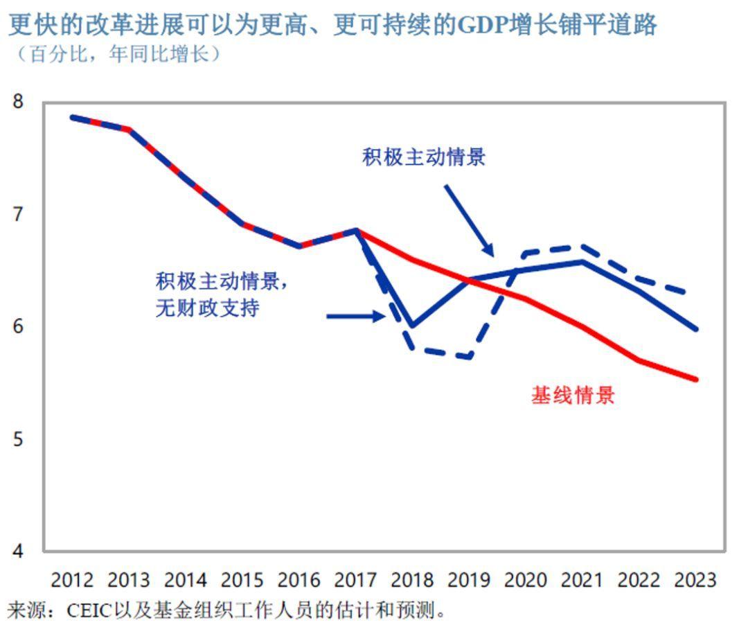 gdp未来_最新 我国GDP总量迈过80万亿元门槛
