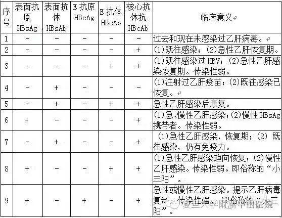 """老伯的精液_转氨酶升高严重吗?""""""""大三阳、小三阳""""传染吗?_搜狐健康 ..."""