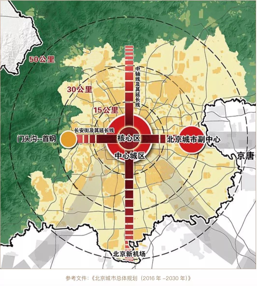 首钢gdp_图表 国内时事 国家发改委批准首钢涉钢系统全部迁出北京的方案