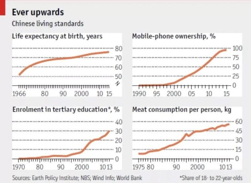 四张v猪肉图分别对应平均猪肉,理化拥有率,高等教育寿命和指标消费量白砂糖国家比例手机图片