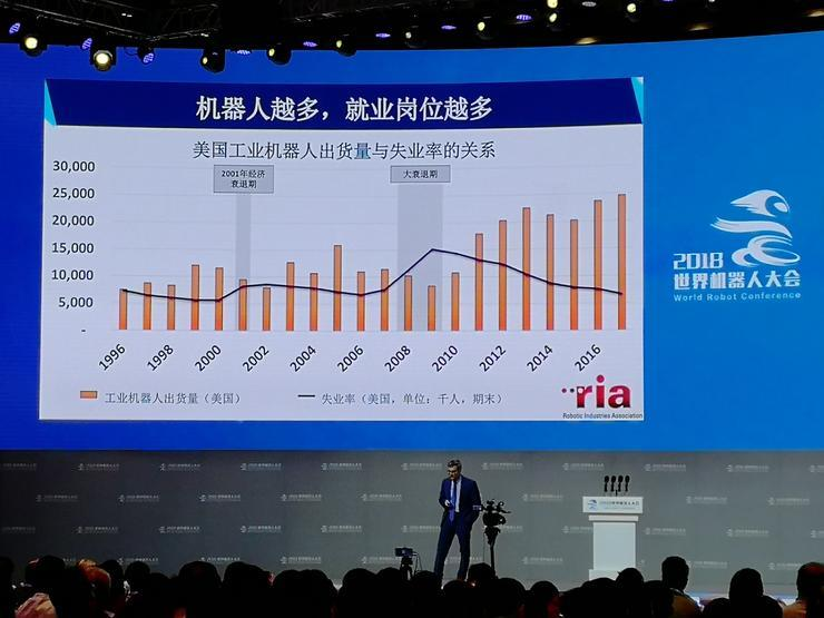 Can robots create new jobs for mankind? Development and Prospect of China's robot industry WRC 2018