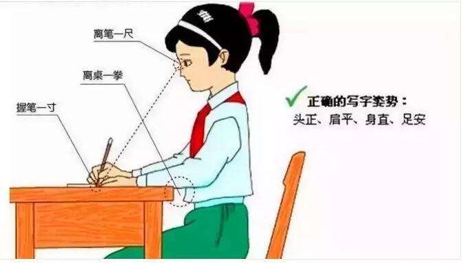 幼儿正确坐姿卡通图片