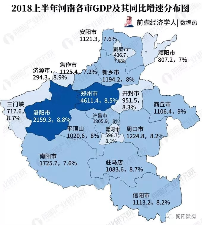 南阳市2018年经济总量_南阳市非公经济代表