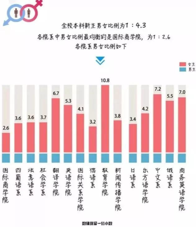 北京工业大学耿丹学院图片