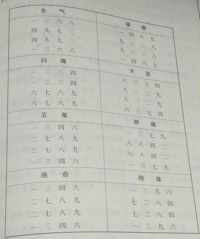 南九宫曲谱