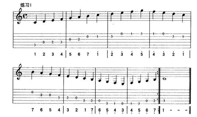吉他入门 C大调的基本知识你都弄清楚了吗