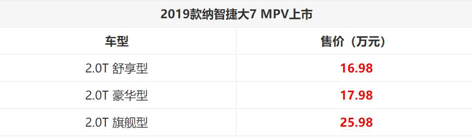娜之杰7退市了,但是它的同段MPV还活着!