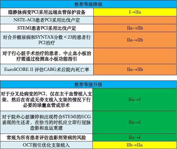北京时间 2018 年 8 月 25 日,欧洲心脏病学会年会(esc2018)正式公布图片