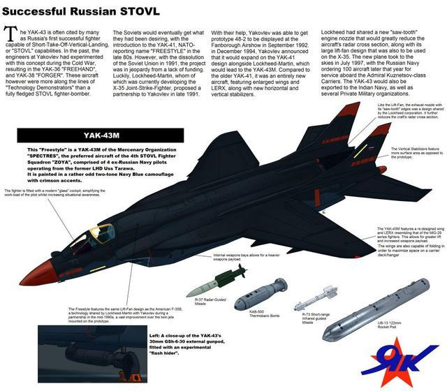 抛开验证机不谈,苏联主要发展了两代垂直起降战斗机,雅克38和雅克141