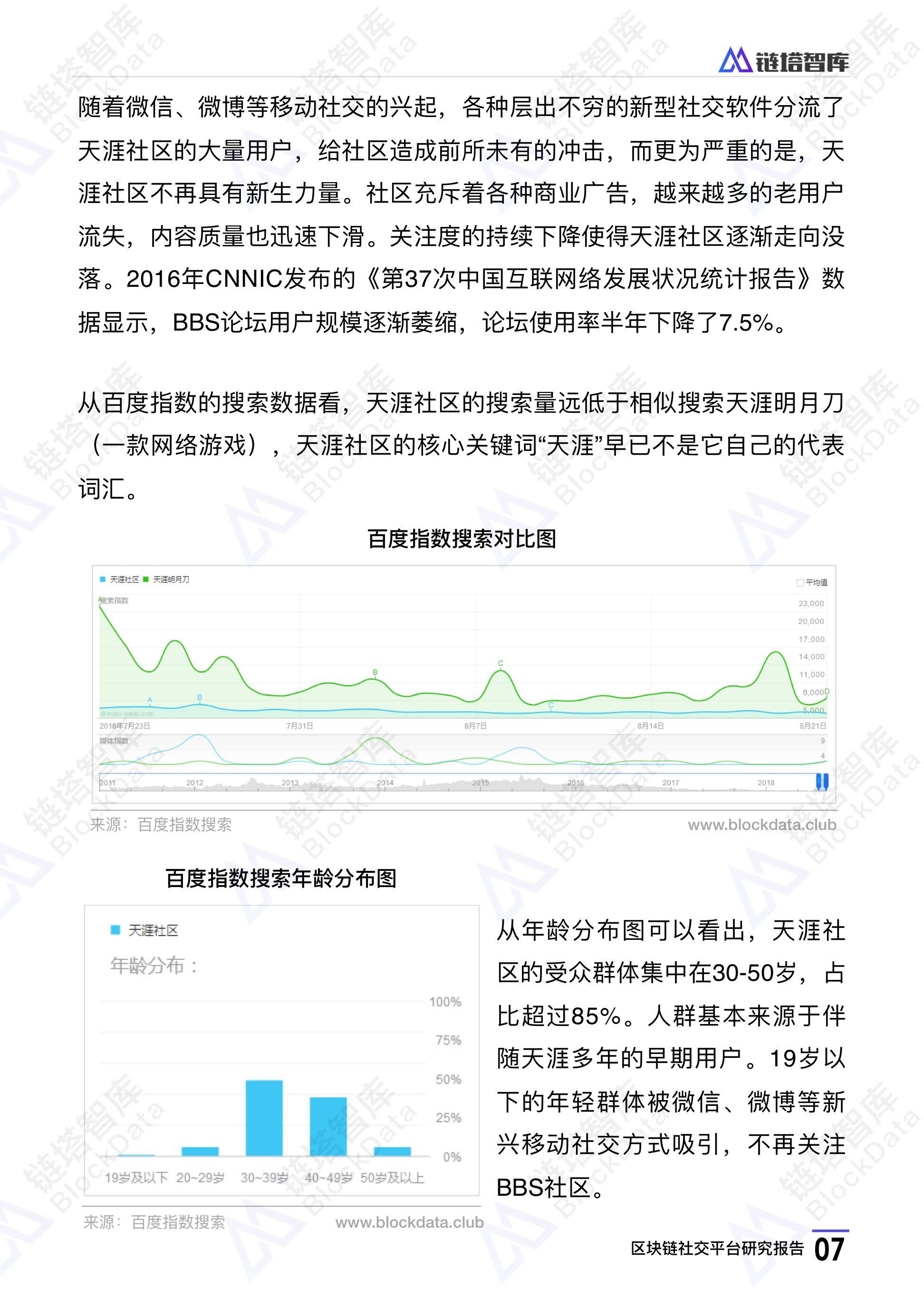 区块链社交平台研究报告