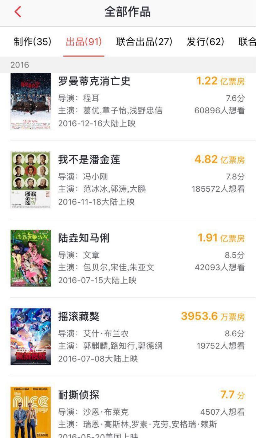 """华谊2018年上半年净利润下降35%,昔日""""老大""""为何雄风不再?"""