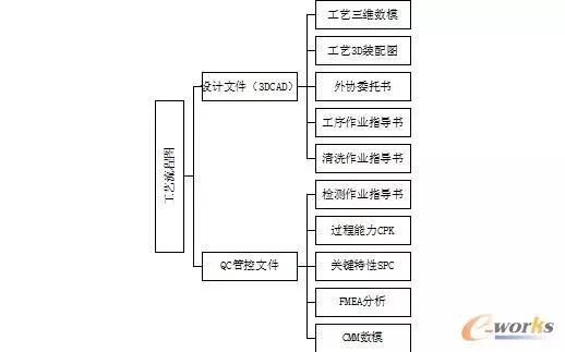 美高梅注册 3