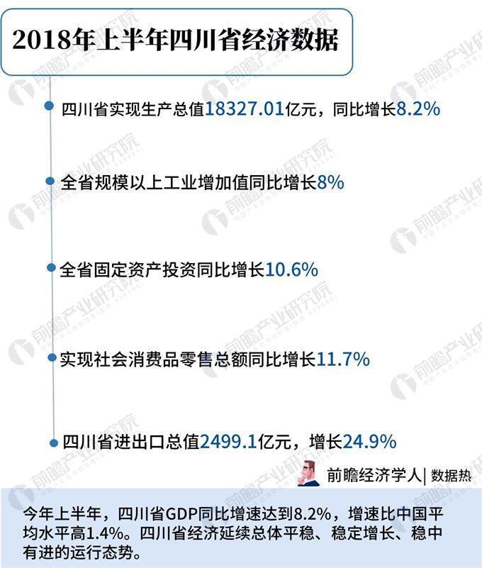 2018年四川省经济总量全国排名_四川省地图