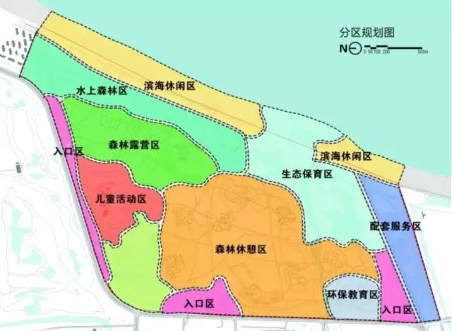 分区规划图