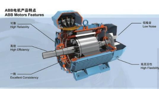 电动机类型及如何选择电动机(最详细的介绍)