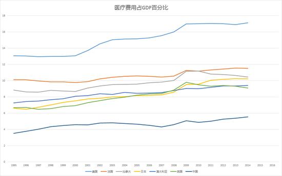 美国gdp占世界比率_鄂永健 年内美元指数还能涨多少