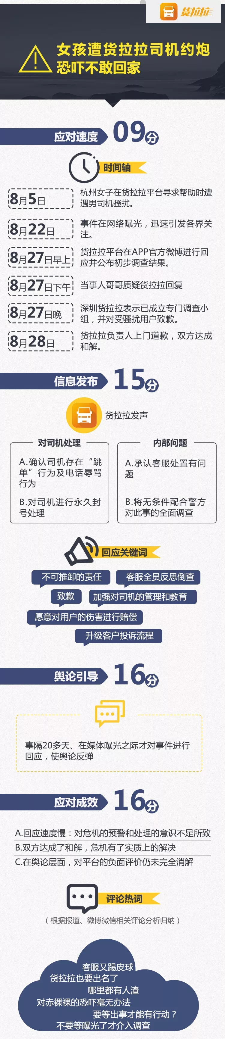 """深圳四季酒店地下停车场事件真相大白,一场""""过分想象""""引发了集体恐慌?"""