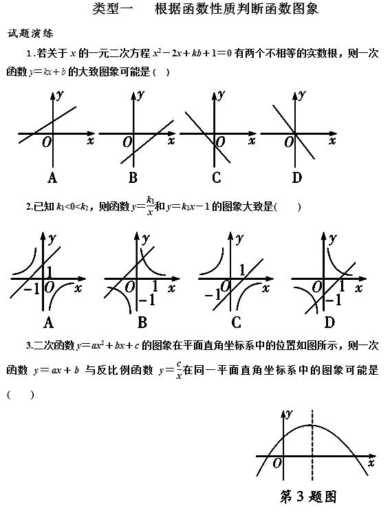 初中数学函数图像题就考这5种,考试想考满分,这个必须要会