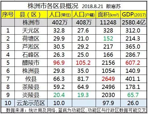 株洲各区县GDP2021_2021年1季度漳州各区县商品房销售面积出炉 GDP1147亿增9.4