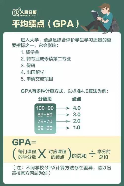 准大学生,如何为毕业后的自己赢得一份漂亮的大学简历