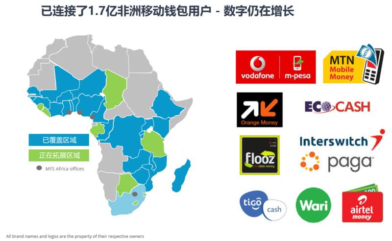 在非洲复制支付宝?MFS Africa想成为连接上亿非洲用户的移动电子钱包