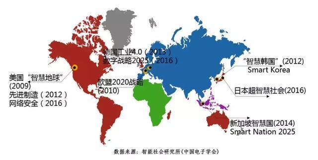STEAM教育的发展格局图