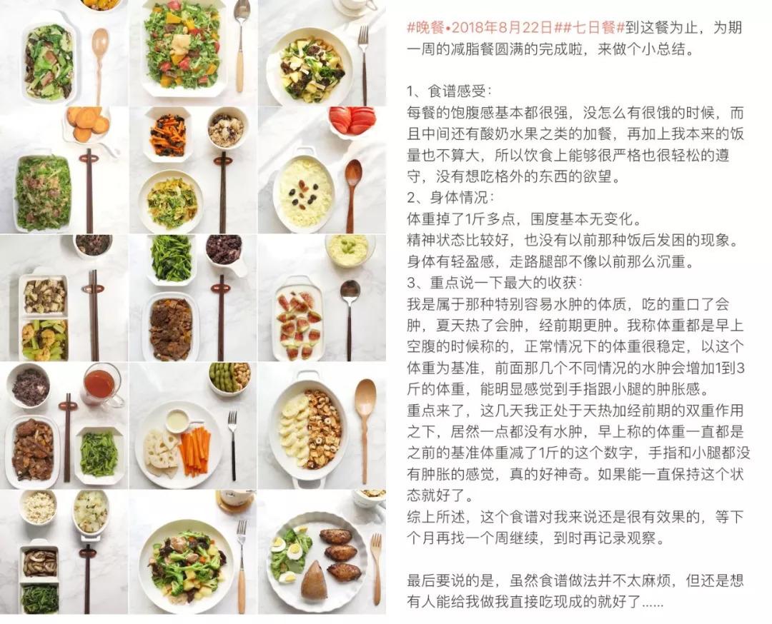 范志红7日减肥食谱图片