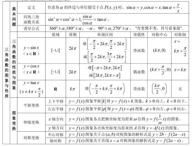 2019成都零诊各科试题及答案汇总 附数学公式