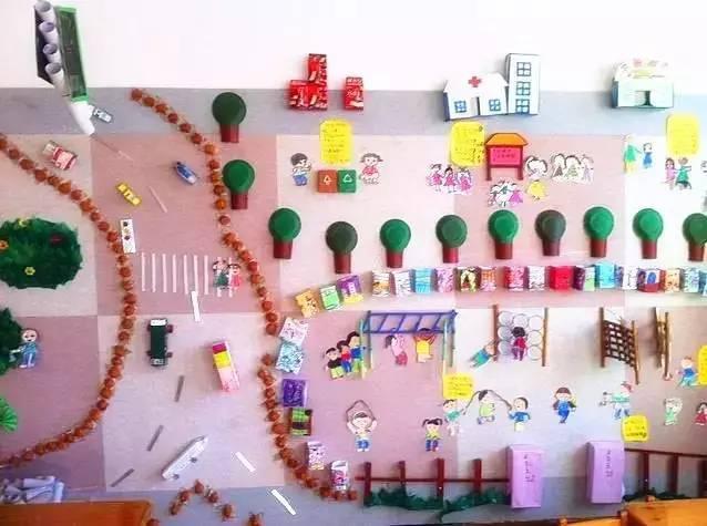 幼儿园环创开学主题墙设计方案(小,中,大班齐全)