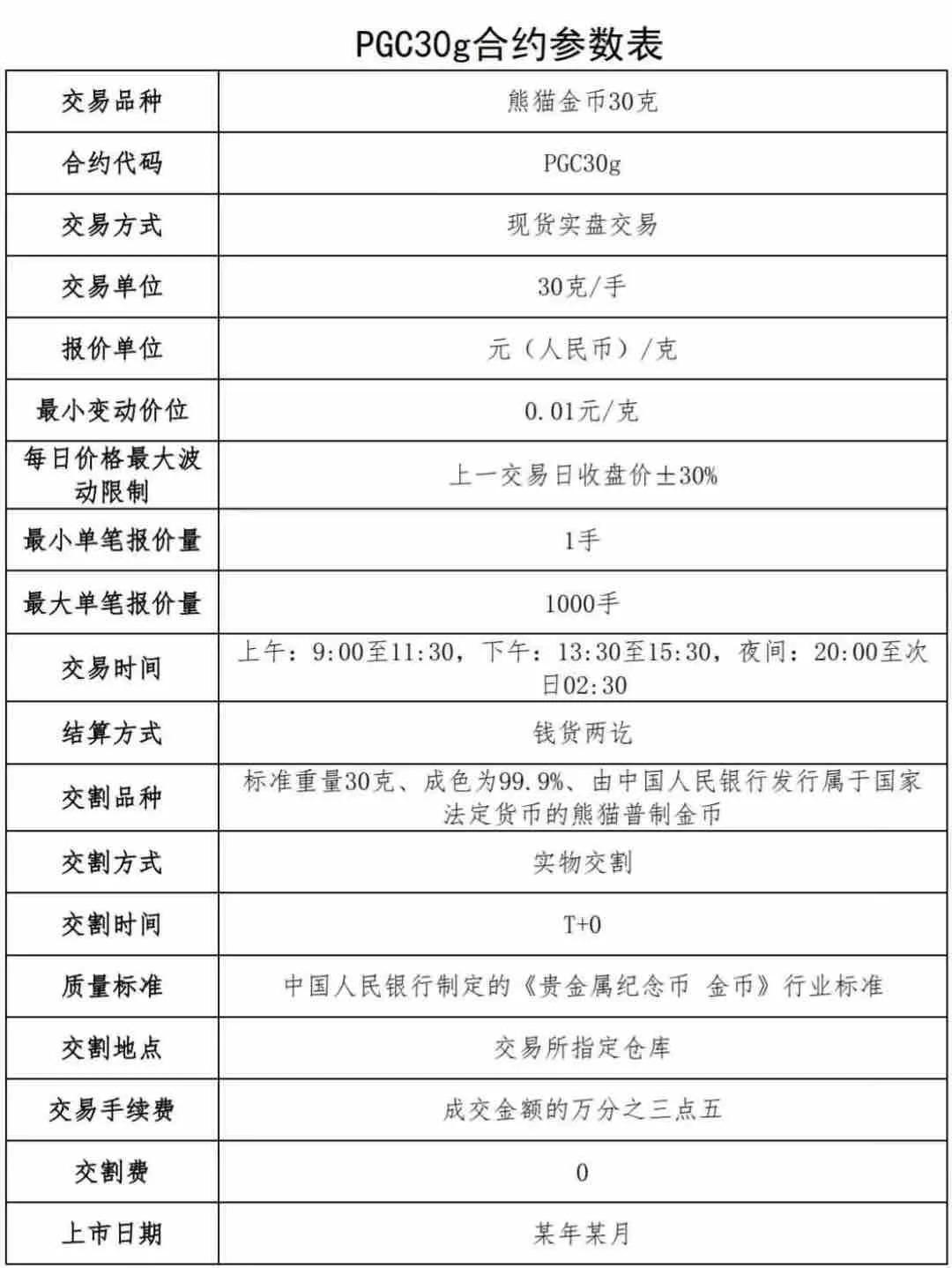 上海黄金交易所关于挂牌熊猫普制激情乱伦合约的通知