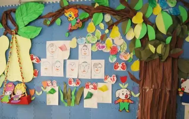 环创|幼儿园(大,中,小)班开学主题墙,区角布置!图片