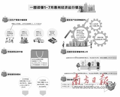 惠州市2018年经济总量有多少_惠州市有几个监狱