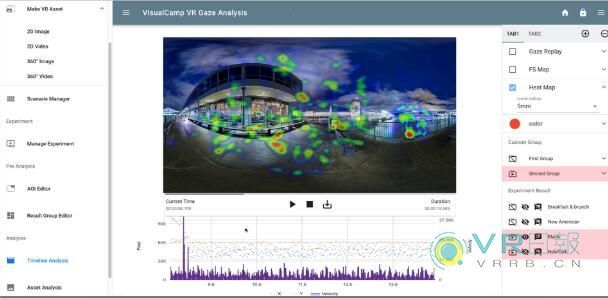 VisualCamp推出眼动追踪注视数据分析解决方案TrueGaze VR Analysis