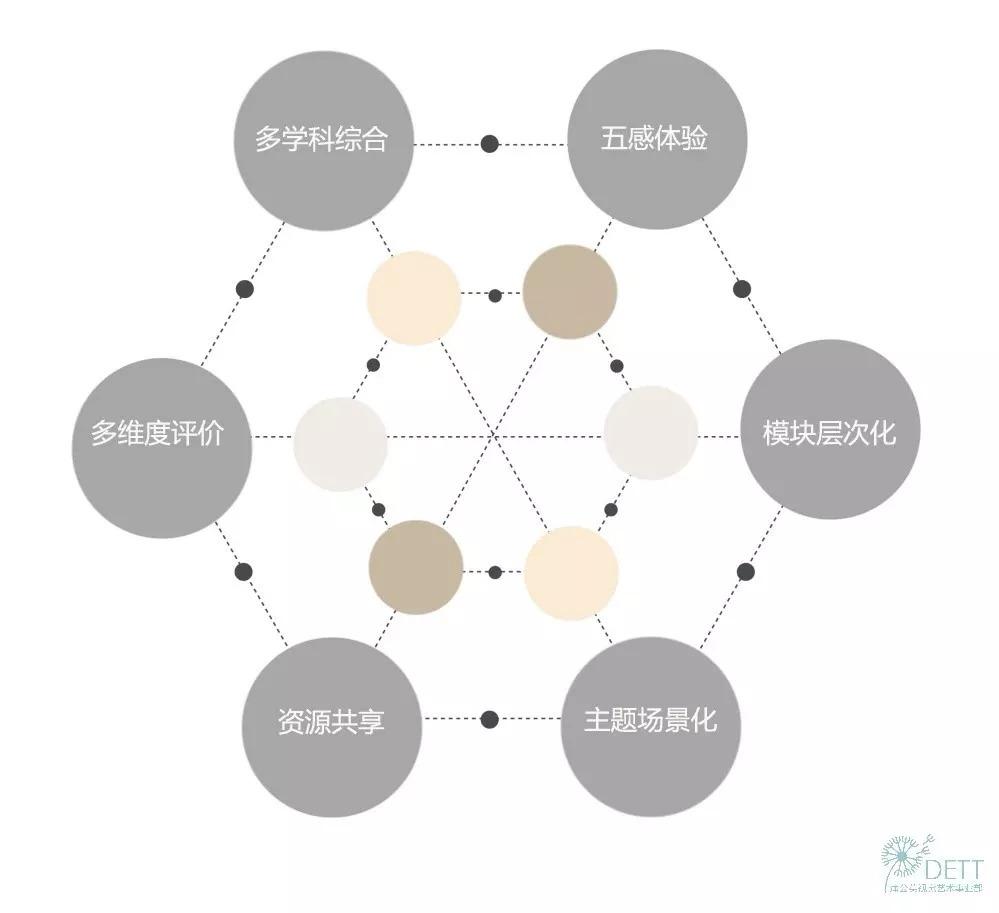"""新学期 新研学 立体式""""研学旅行""""走进校园"""