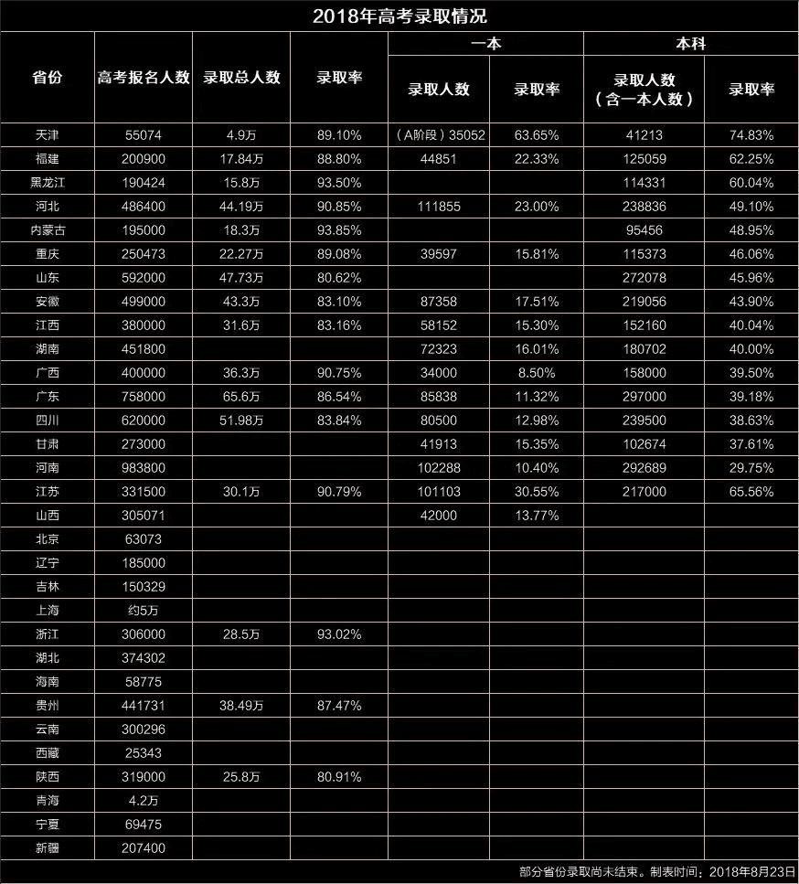 http://www.jiaokaotong.cn/gaokao/281135.html