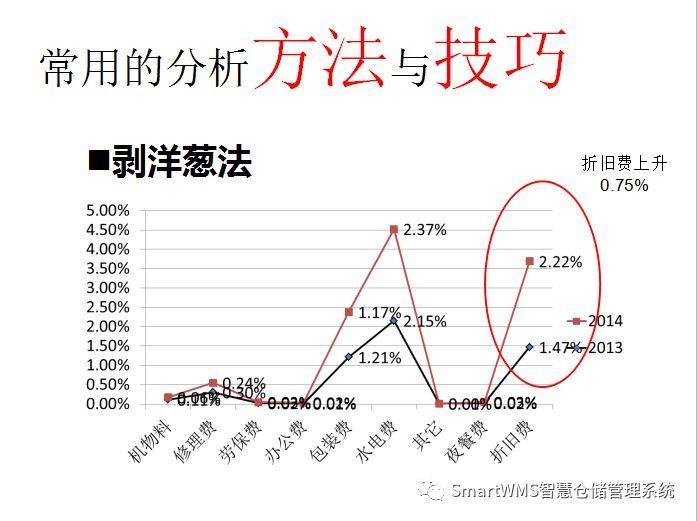果酒人口统计分析_果酒制作图片