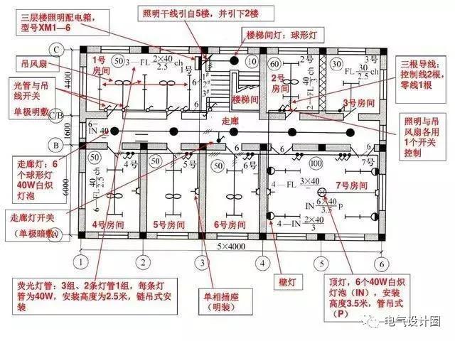 教你怎么看懂电气图纸电气符号和建筑动力照明工程图