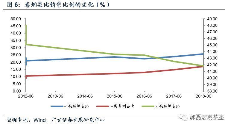 gdp名义增速_反应名义gdp的统计图