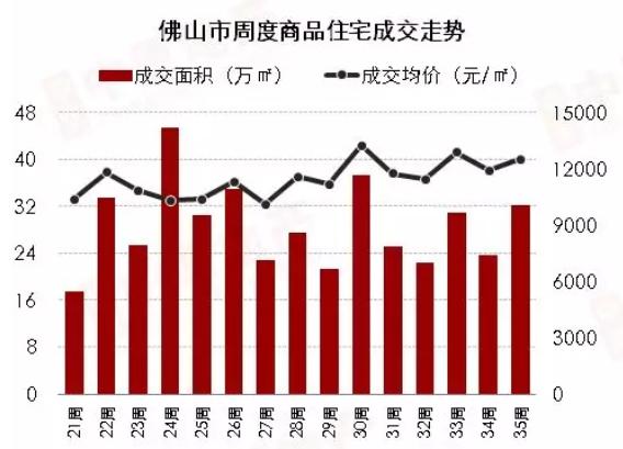 高明gdp容桂gdp_广东佛山顺德容桂镇2018年GDP是多少