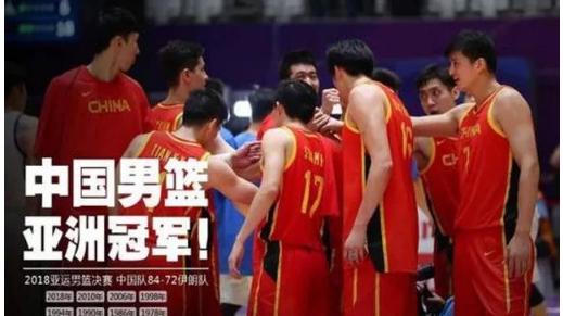 最新出炉的中国男篮国家队名单?李楠完胜杜峰 球员以红队为主