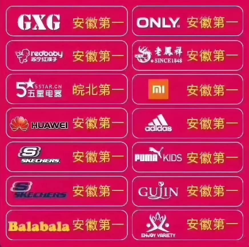 这些数字创造淮南商业奇迹!