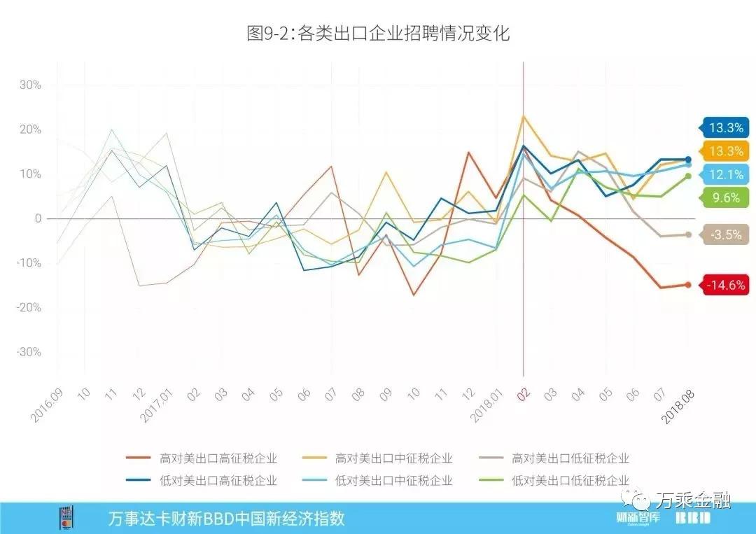 新经济总量 指数 2018_指数函数图像