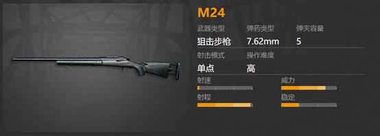 m24手绘图片