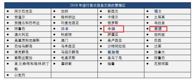 反避税新规实施:海外大批华人账户已被封_图1-2