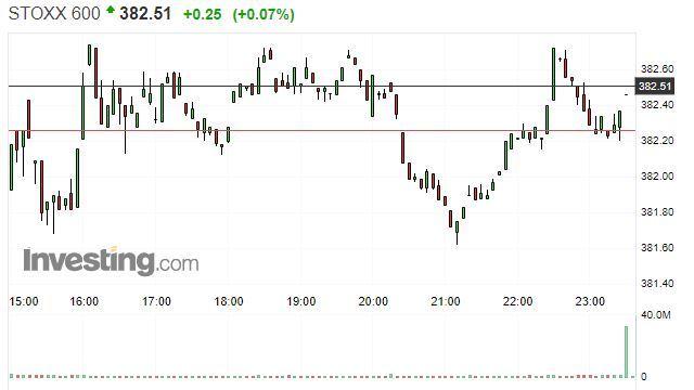 贸易恐慌笼罩:汽车类股领跌欧股 美元跌 油价黄金涨