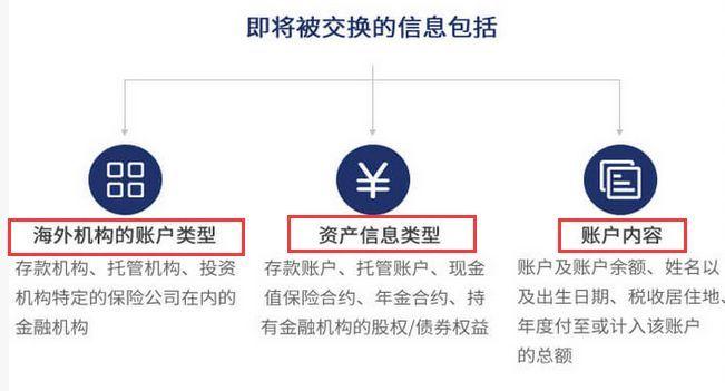 反避税新规实施:海外大批华人账户已被封_图1-3