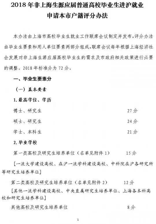 北大清华本科毕业生可直接落户上海?网友:普通本科生情何以堪...|其它城市户口信息-厦门户