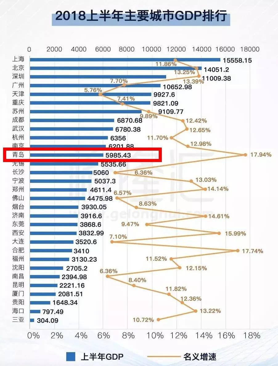 人均国民收入_人均国民收入1万美元